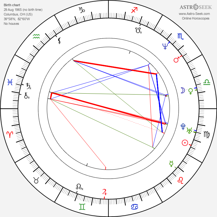 Dina Spybey - Astrology Natal Birth Chart