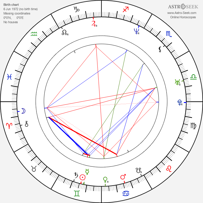 Dinand Woesthoff - Astrology Natal Birth Chart