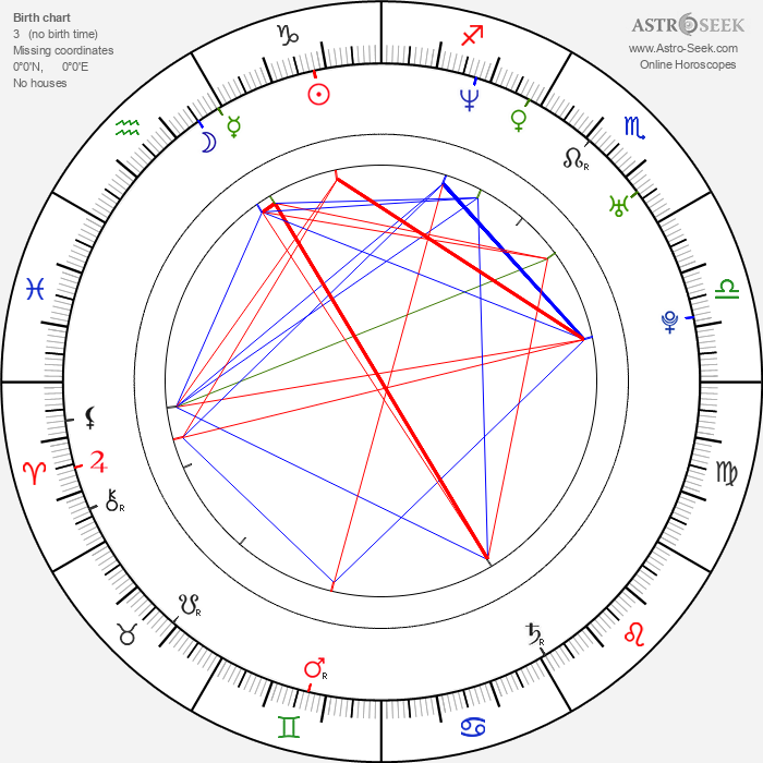 Dinara Drukarova - Astrology Natal Birth Chart
