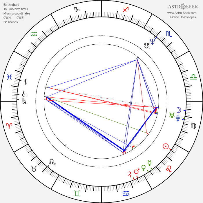 Dino Abbrescia - Astrology Natal Birth Chart