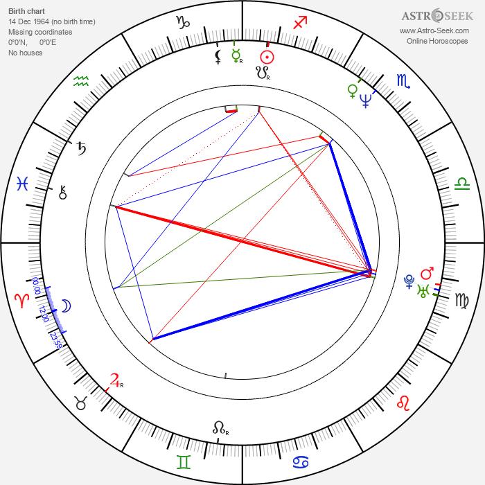 Dino Stamatopoulos - Astrology Natal Birth Chart