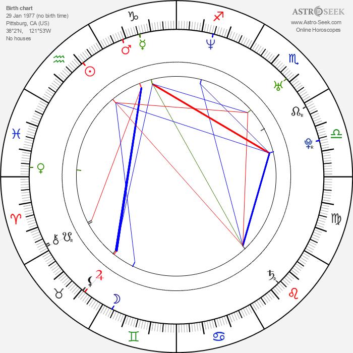 Dion Basco - Astrology Natal Birth Chart