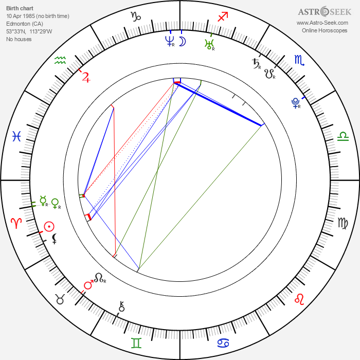 Dion Phaneuf - Astrology Natal Birth Chart