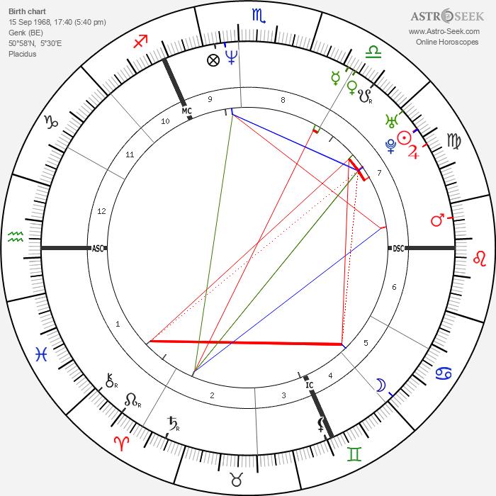 Dirk Medved - Astrology Natal Birth Chart