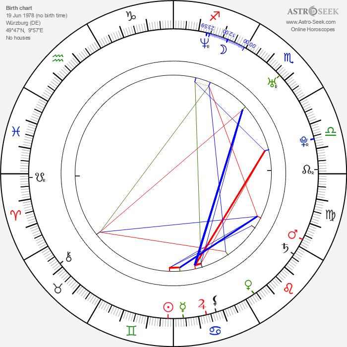 Dirk Nowitzki - Astrology Natal Birth Chart