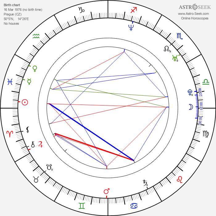 Dita Hořínková - Astrology Natal Birth Chart