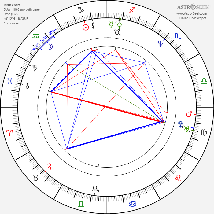 Dita Kaplanová - Astrology Natal Birth Chart