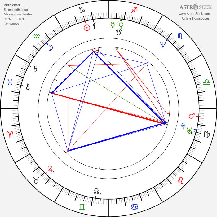 Dita Kaplanová - Astrology Natal Birth Chart