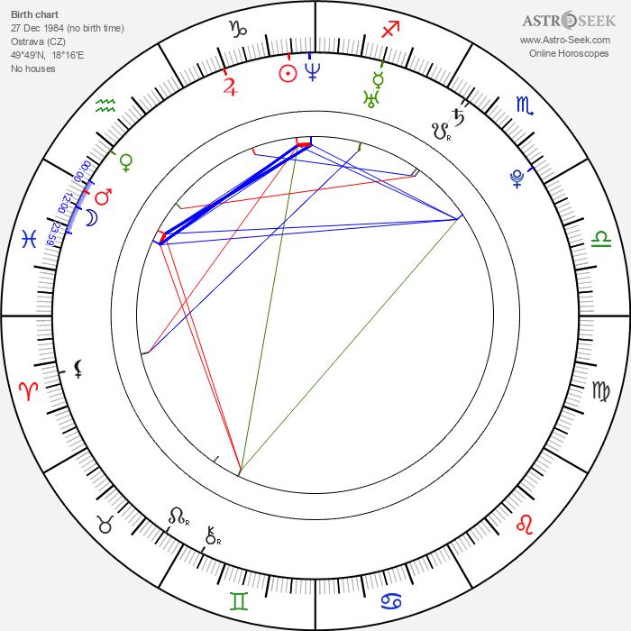 Dita Zábranská - Astrology Natal Birth Chart