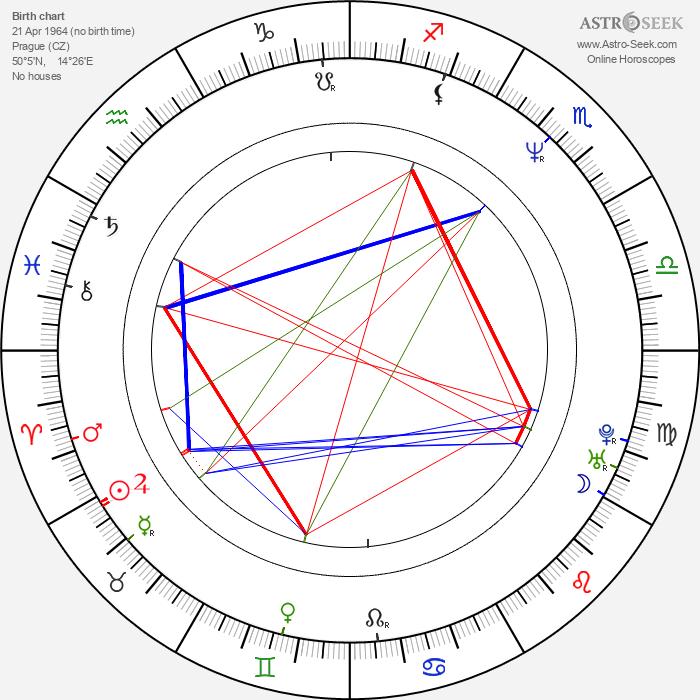 Diviš Marek - Astrology Natal Birth Chart