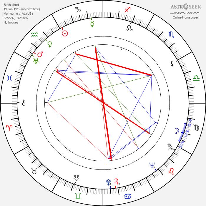 Dixie Dunbar - Astrology Natal Birth Chart