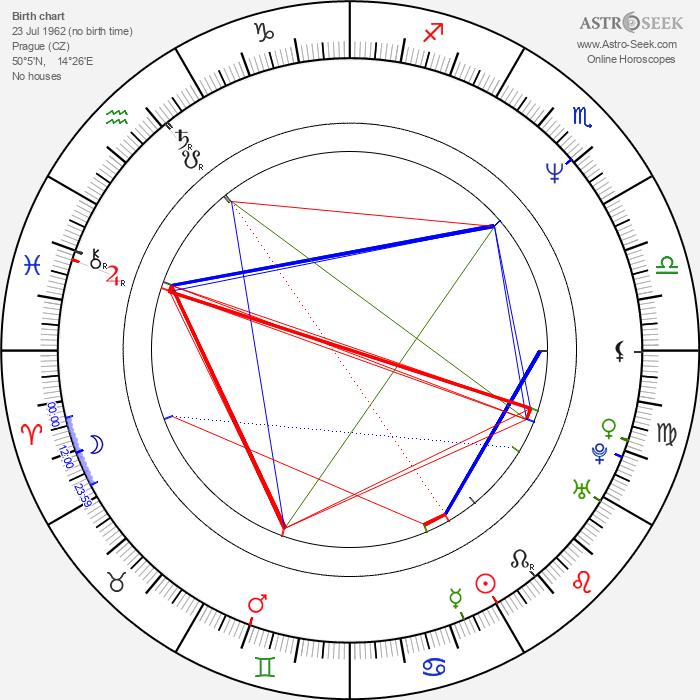 DJ Kaya - Astrology Natal Birth Chart