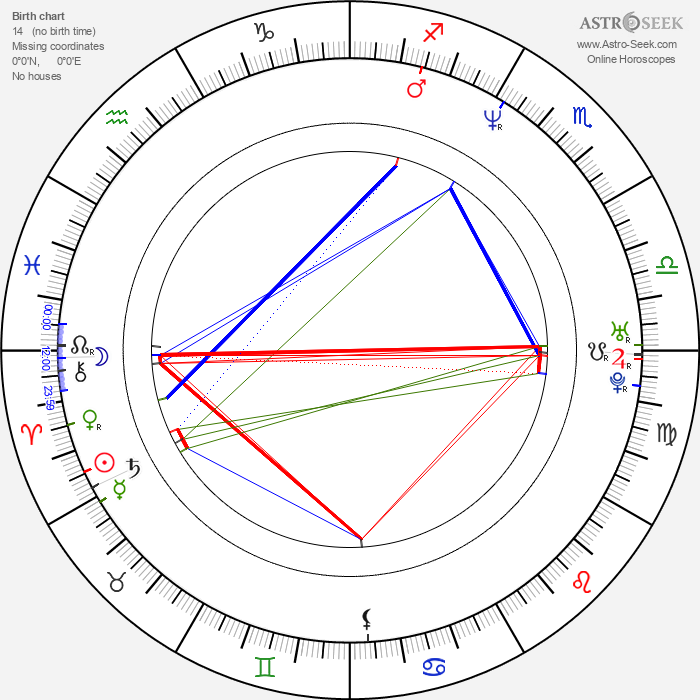 DJ Pooh - Astrology Natal Birth Chart
