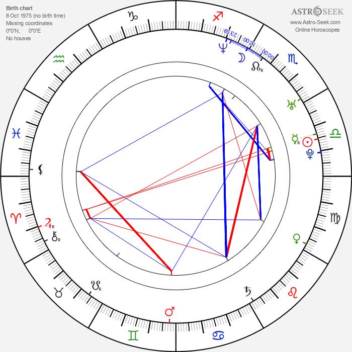 DJ Q-Ball - Astrology Natal Birth Chart