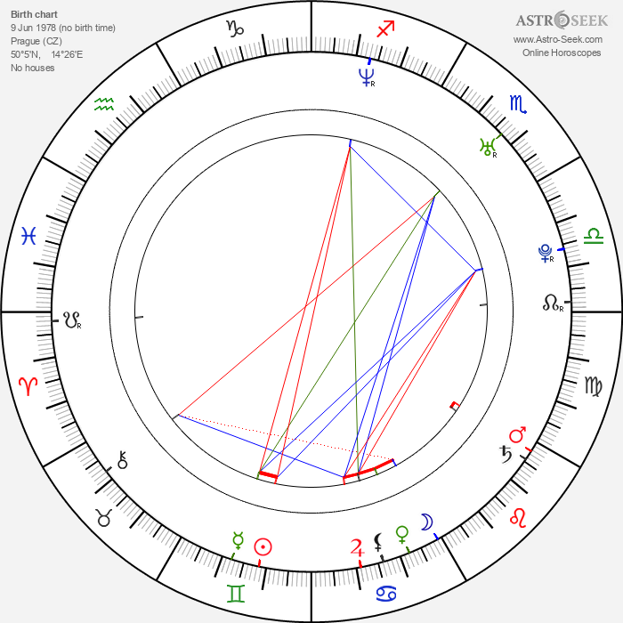 DJ Wich - Astrology Natal Birth Chart