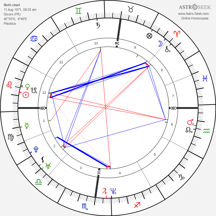 Djamel Bouras - Astrology Natal Birth Chart