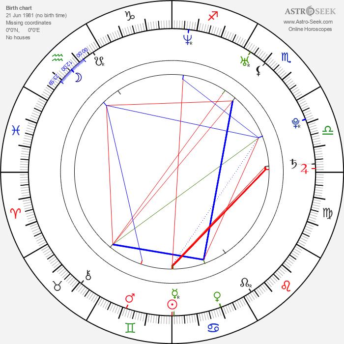 Djay Brawner - Astrology Natal Birth Chart