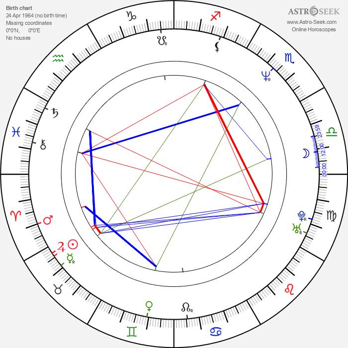 Djimon Hounsou - Astrology Natal Birth Chart