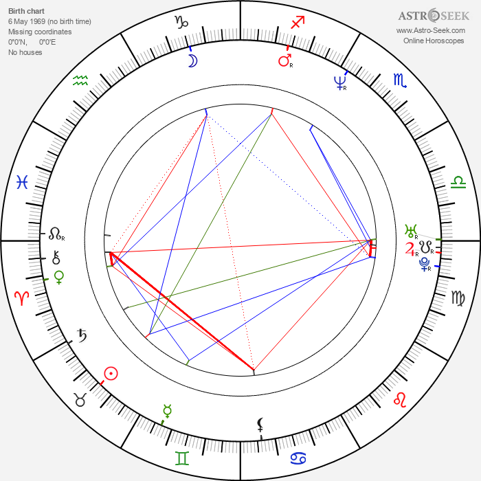 Djordje Milosavljevic - Astrology Natal Birth Chart