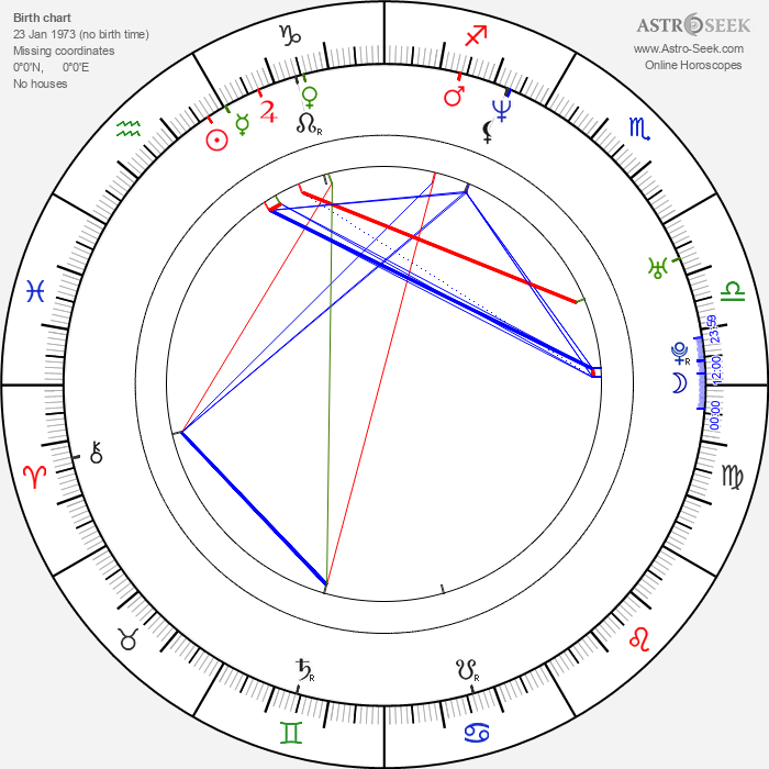 Dmitri Isayev - Astrology Natal Birth Chart