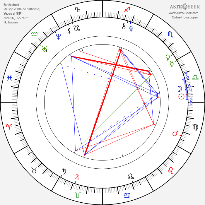 Do-kyu Ahn - Astrology Natal Birth Chart