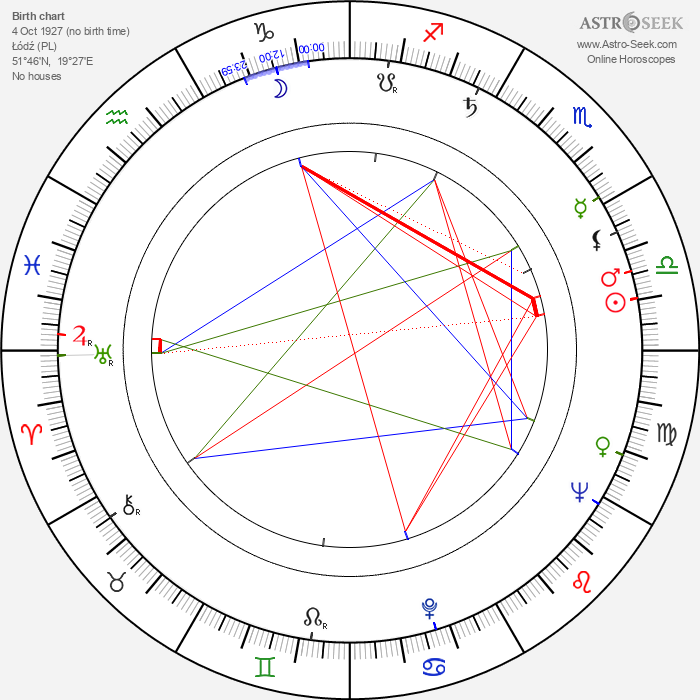 Dobroslaw Mater - Astrology Natal Birth Chart