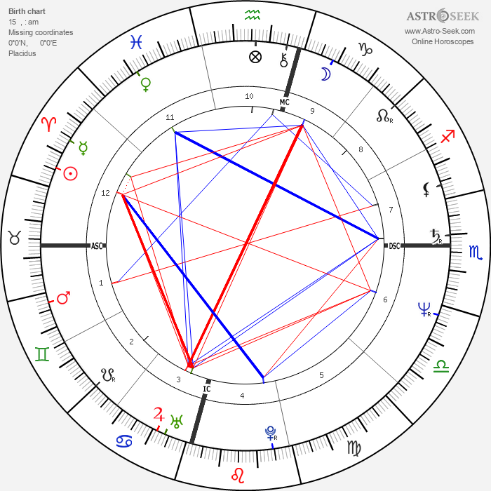 Dodi Fayed - Astrology Natal Birth Chart