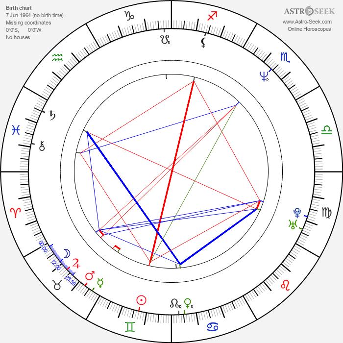 Dodo Dubán - Astrology Natal Birth Chart