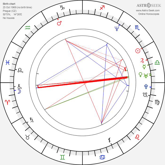 Dolly Buster - Astrology Natal Birth Chart