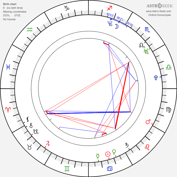 Domenico Martucci - Astrology Natal Birth Chart