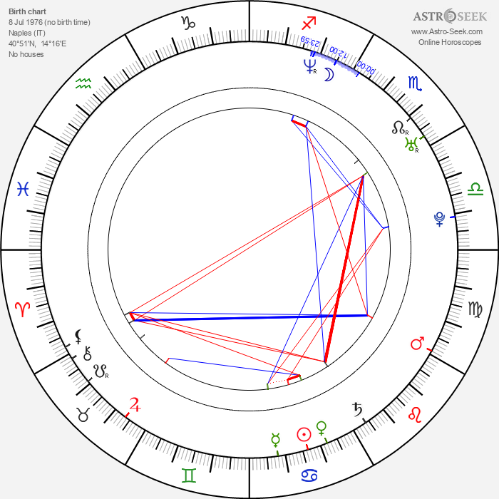 Domenico Martucci - Astrology Natal Birth Chart