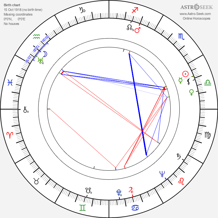 Domenico Paolella - Astrology Natal Birth Chart