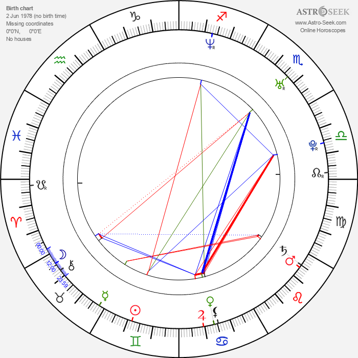 Dominic Cooper - Astrology Natal Birth Chart