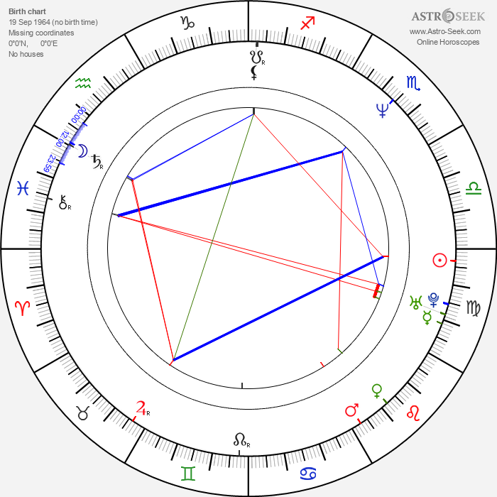 Dominic Gould - Astrology Natal Birth Chart