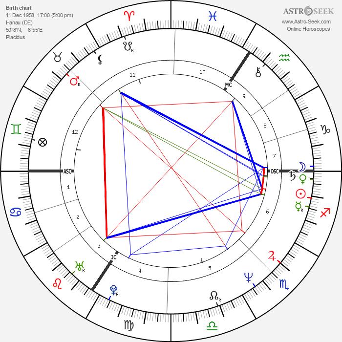 Dominic Raacke - Astrology Natal Birth Chart