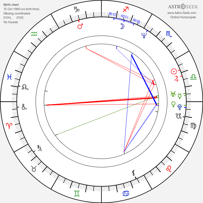 Dominic West - Astrology Natal Birth Chart