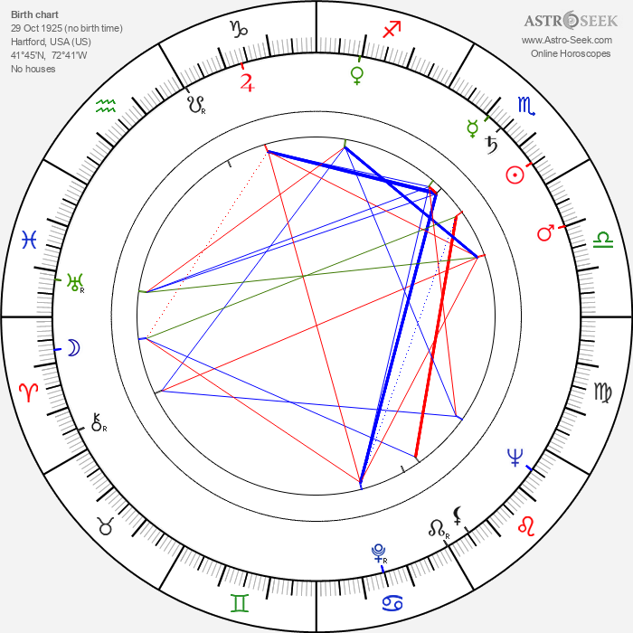 Dominick Dunne - Astrology Natal Birth Chart