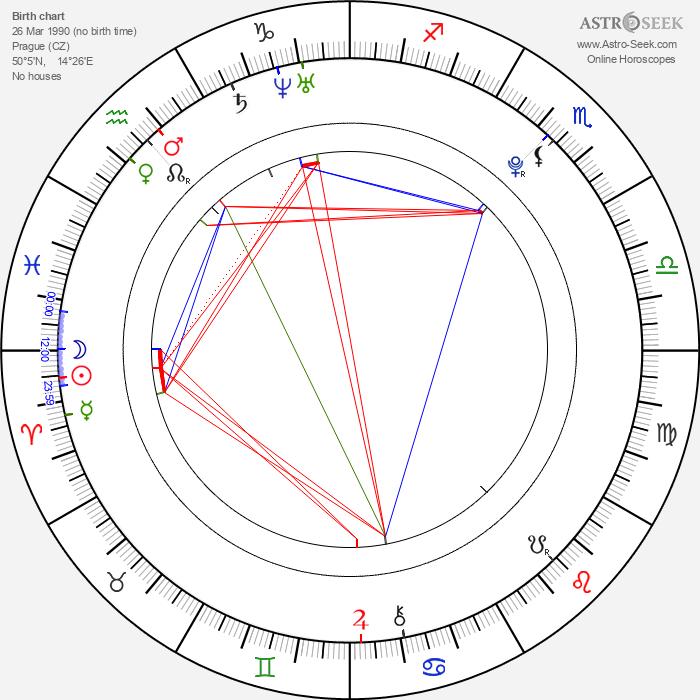 Dominik Ježek - Astrology Natal Birth Chart
