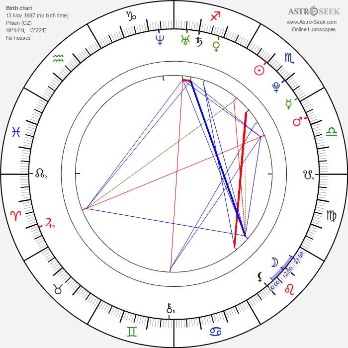 Dominik Suchý - Astrology Natal Birth Chart