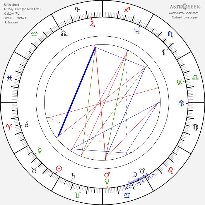 Dominika Bednarczyk - Astrology Natal Birth Chart