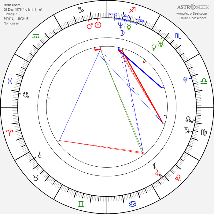 Dominika Figurska - Astrology Natal Birth Chart