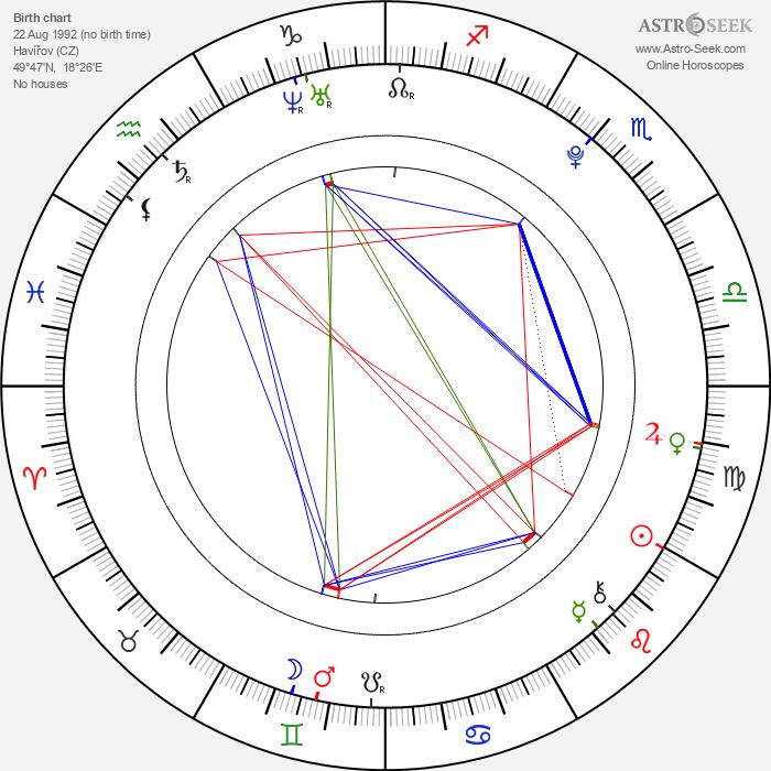 Dominika Gawliczková - Astrology Natal Birth Chart