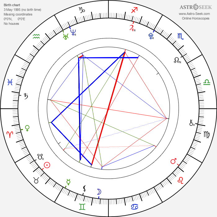 Dominika Hašková - Astrology Natal Birth Chart