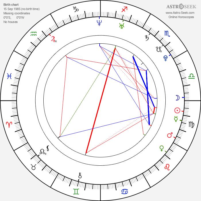 Dominika Mesarošová - Astrology Natal Birth Chart