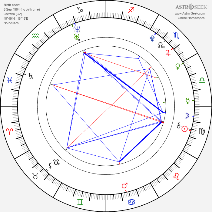 Dominika Myslivcová - Astrology Natal Birth Chart