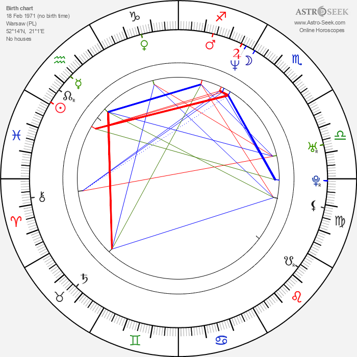 Dominika Ostalowska - Astrology Natal Birth Chart