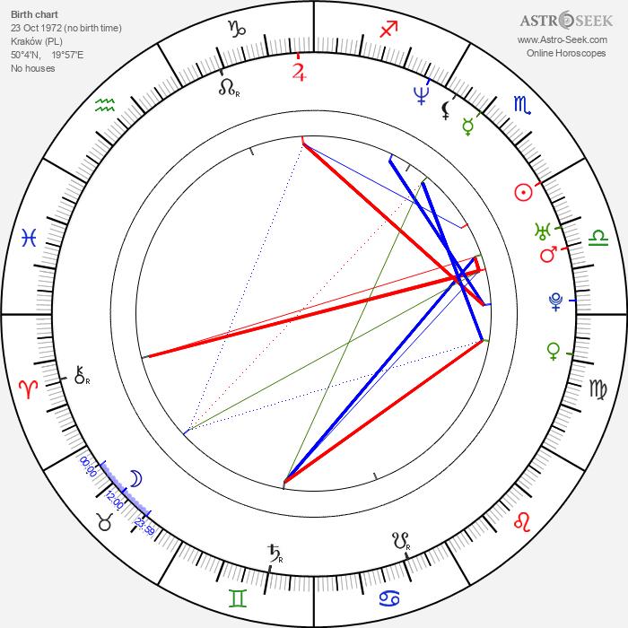 Dominika Paleta - Astrology Natal Birth Chart