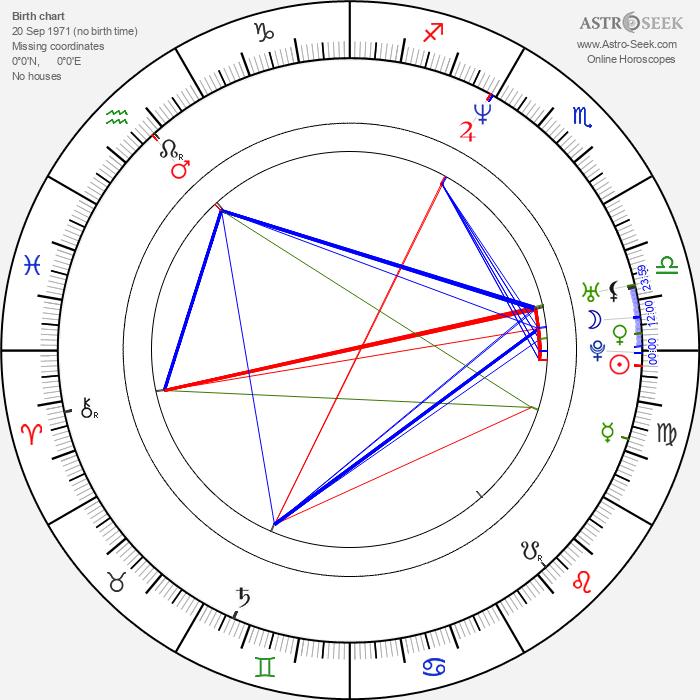 Dominika Peczynski - Astrology Natal Birth Chart