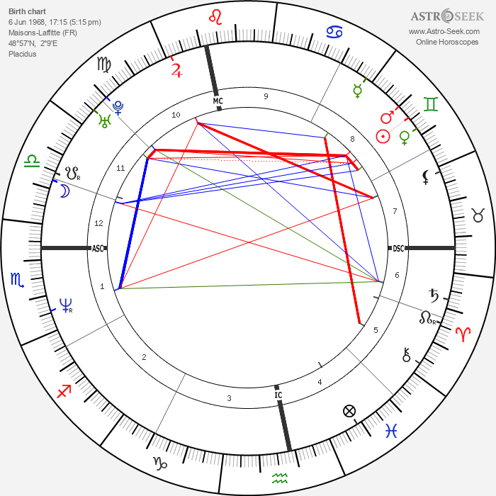 Dominique Beuf - Astrology Natal Birth Chart