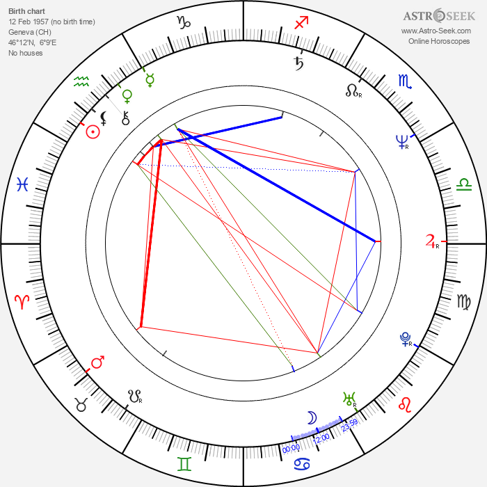 Dominique Reymond - Astrology Natal Birth Chart